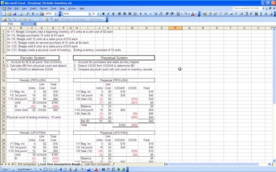 excel stock inventory sheet template .