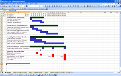 Gantt Chart Worksheet Template