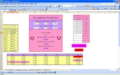 Ovulation Predictor