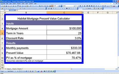 Present Value Mortgage Calculator