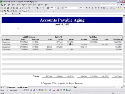 Accounts Payable Aging