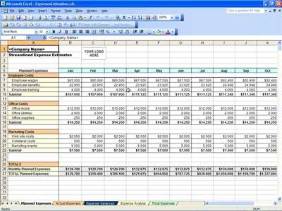 Company Expenses Estimation