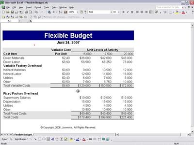 Flexible Budget Excel Template | Flexible Budget