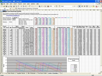 material requirement planning template