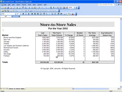 Store to Store Sales