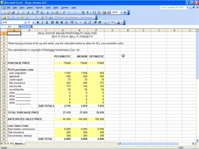 Real Estate Rehab Profitability Analysis