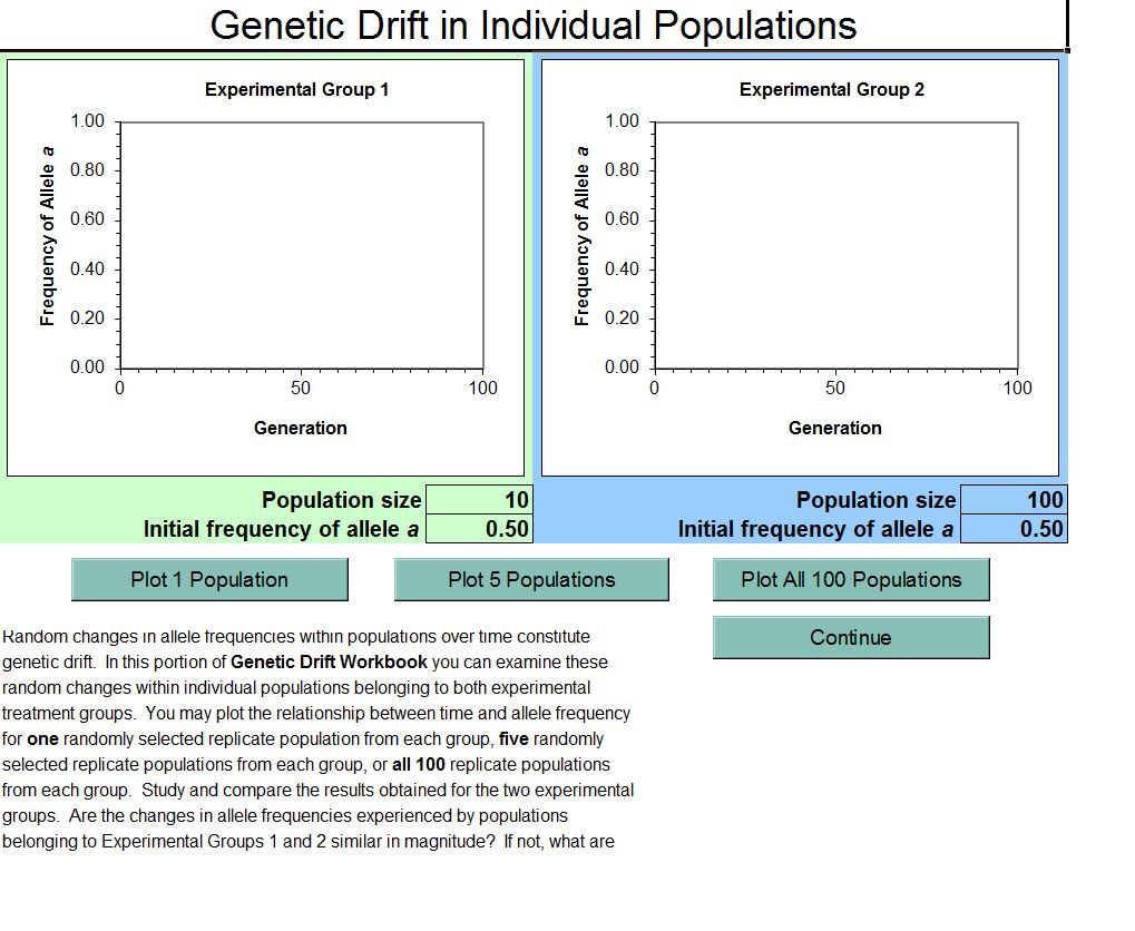 Genetic Drift Analysis Template