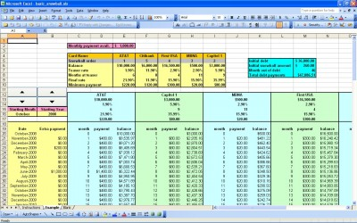 snowball calculator excel thevillas co