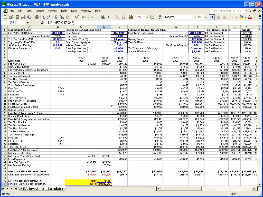 spreadsheetml articles templates and add ins for excel