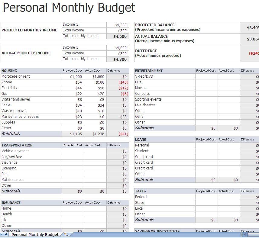 Monthly Budget Worksheet | Monthly Budget Worksheet Excel