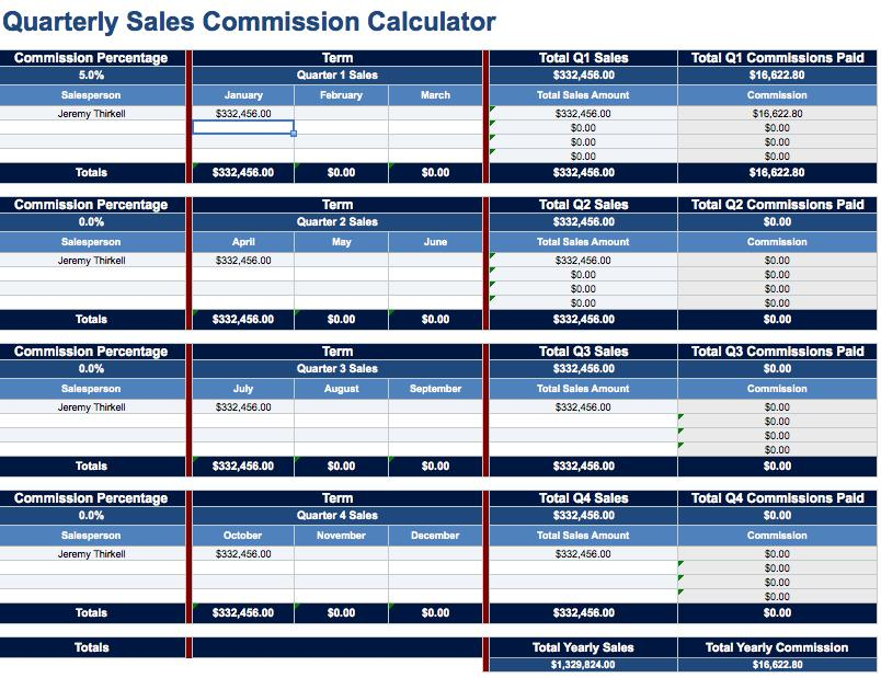 Quarterly sales commission calculator for Sales commision structure template