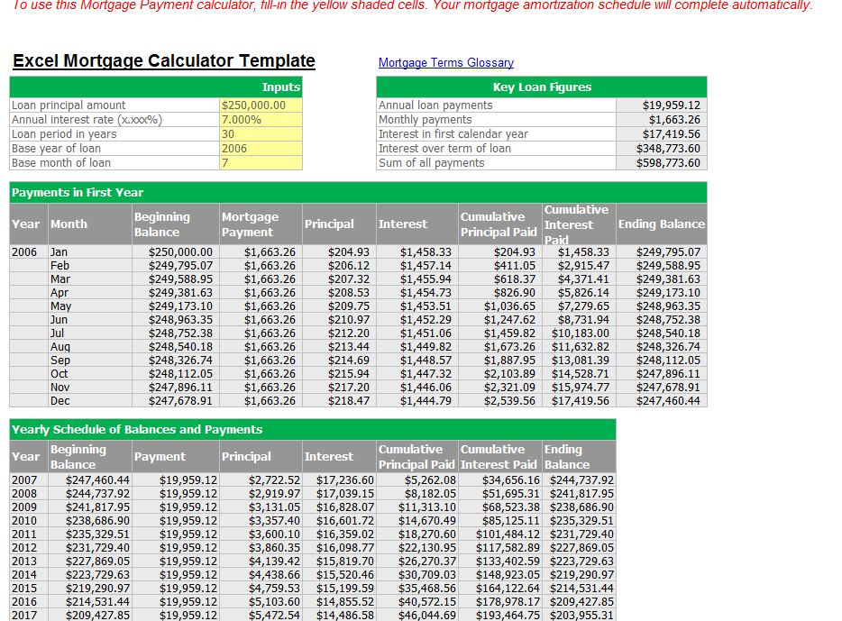 mortgage calculator in excel template