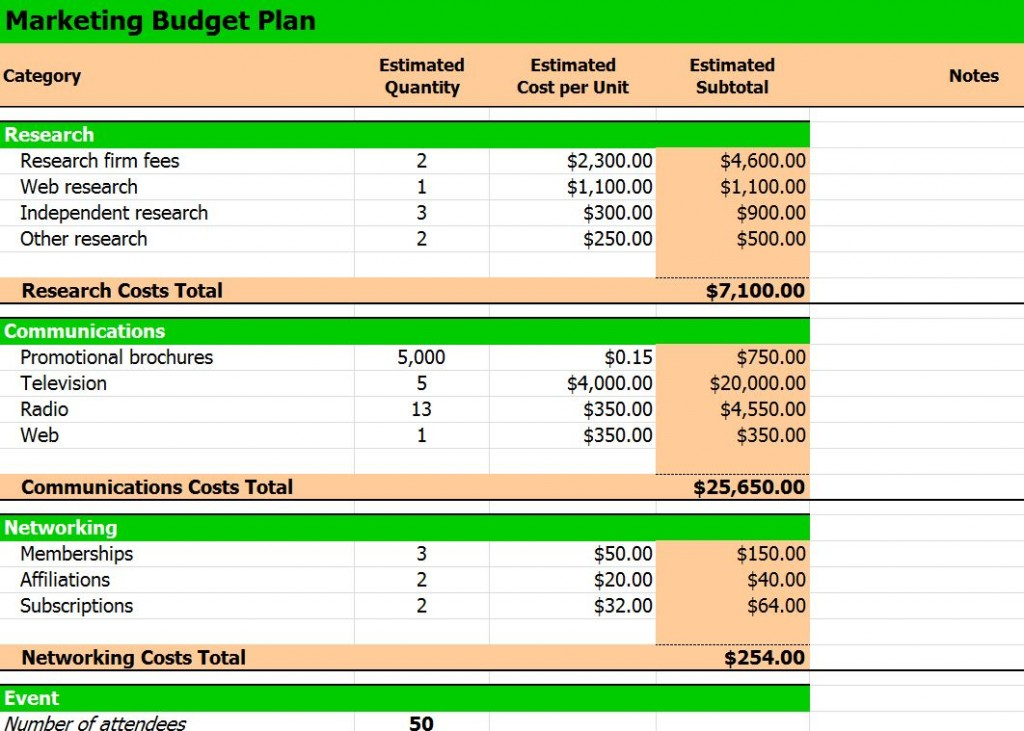 excel template marketing budget planning. Black Bedroom Furniture Sets. Home Design Ideas