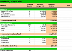Excel Marketing Project Plan Template