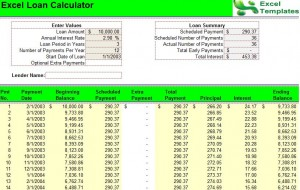 Loan Payoff Calculator Excel