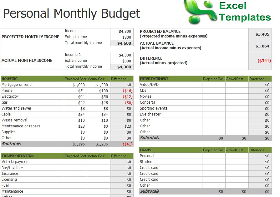 Monthly budget planning excel template monthly budget for Budget preparation template