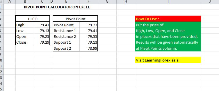 Binary options calculator excel