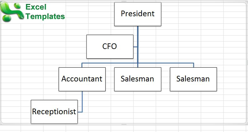 Small business organizational chart organizational chart small business organizational chart cheaphphosting Images