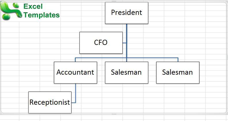 small business organizational chart template