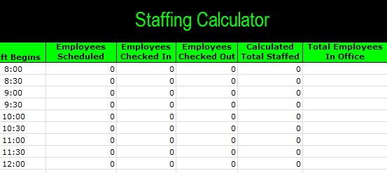staffing calculator excel