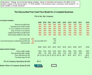 screenshot of the business valuation calculator