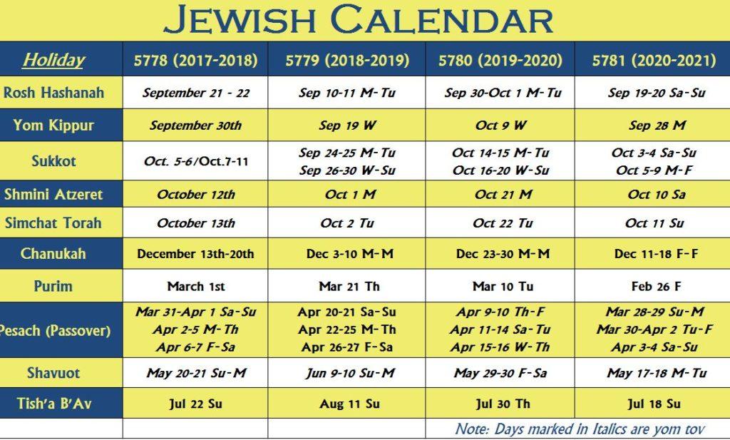 Jewish Festivals Calendar Template 2016