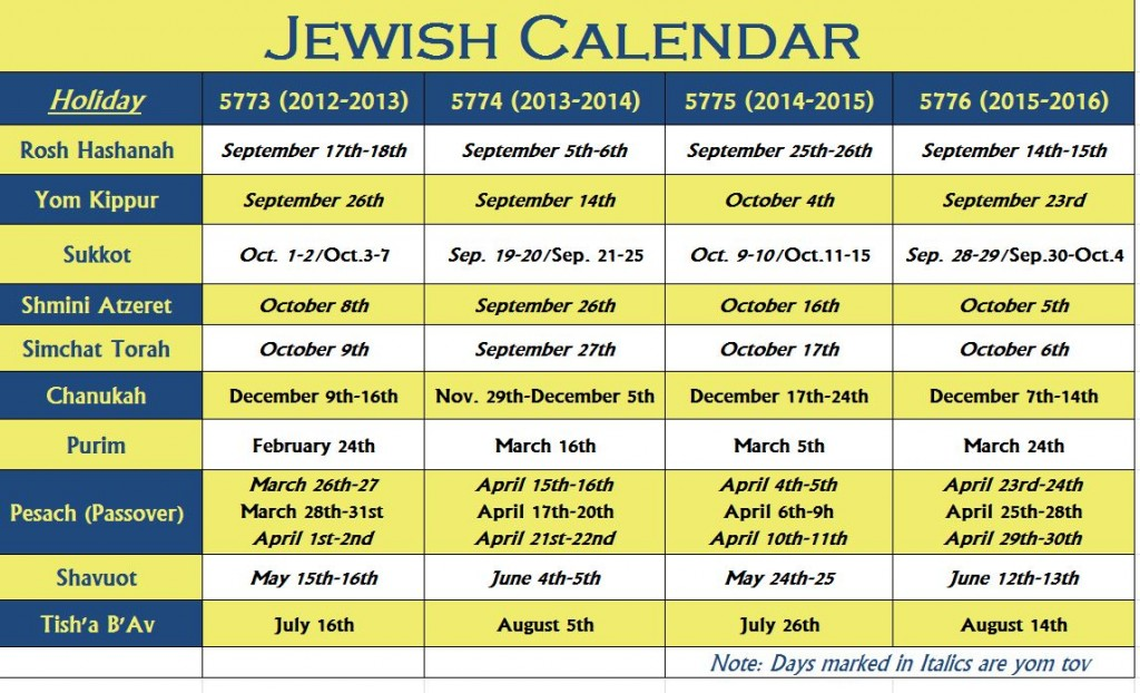 Hebrew Calendar | Hebrew Holiday Calendar