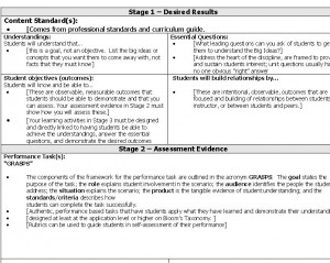 Screenshot of the UBD Lesson Plan Template