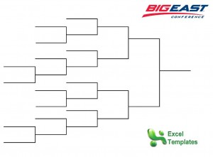 Big East Basketball Tournament