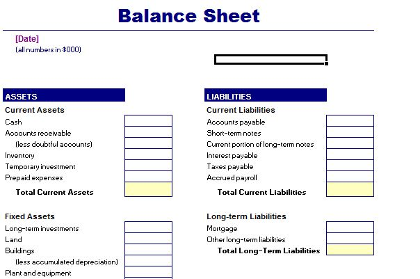 Screenshot of the Balance Sheet Template