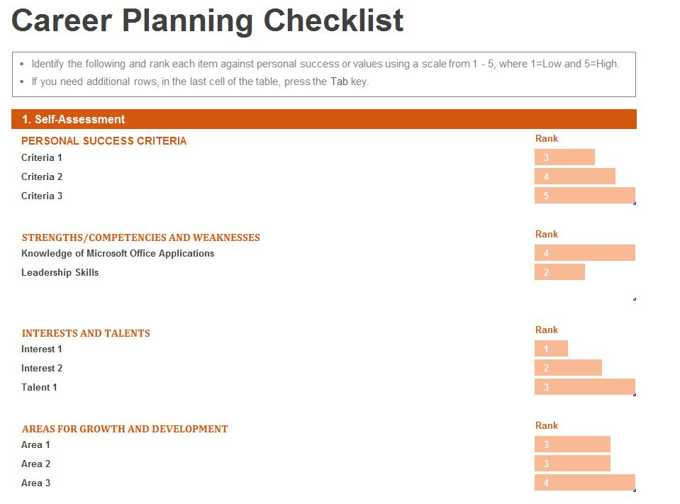 Career Planning Checklist Screenshot