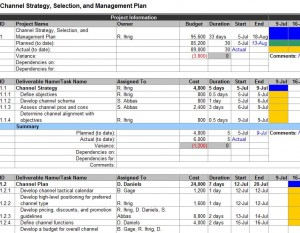 Channel Marketing Plan Template screenshot