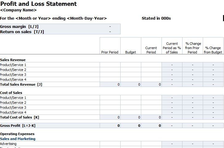 Profit and Loss Template – Excel Profit and Loss Template