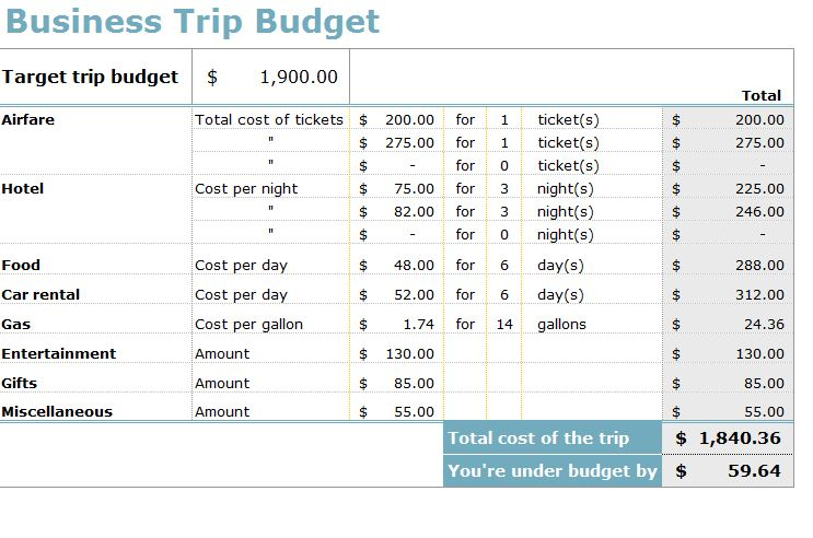 Business Trip Budget Template – Travel Expense Calculator Template