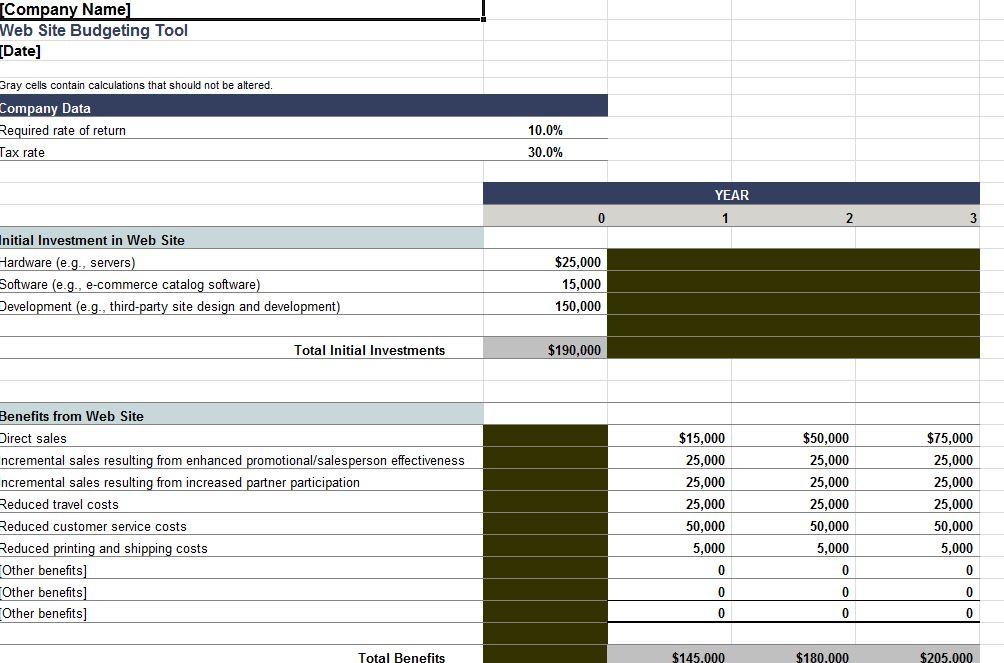 online budget tool