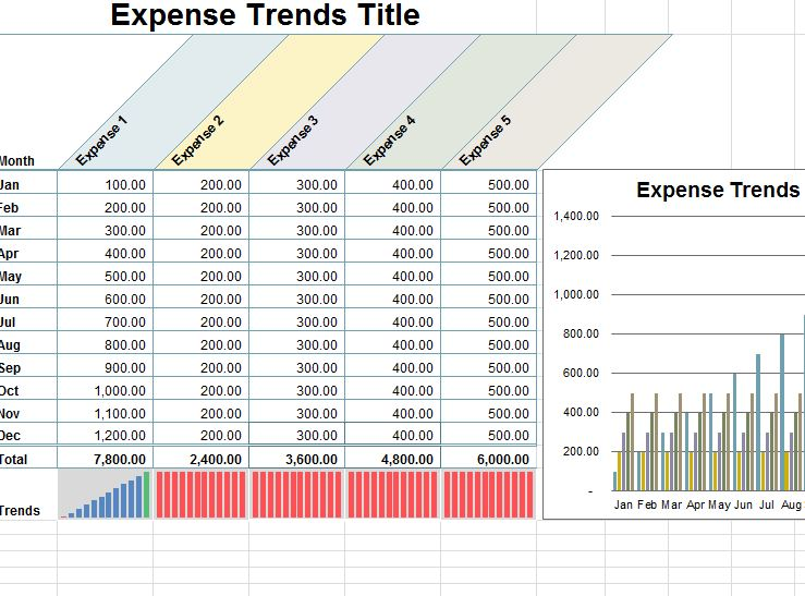 small business expense sheet