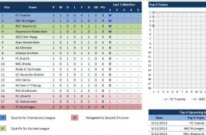 Screenshot of the Eredivisie Fixtures Template