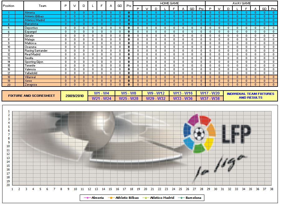 Screenshot of the Spanish La Liga Fixtures Template