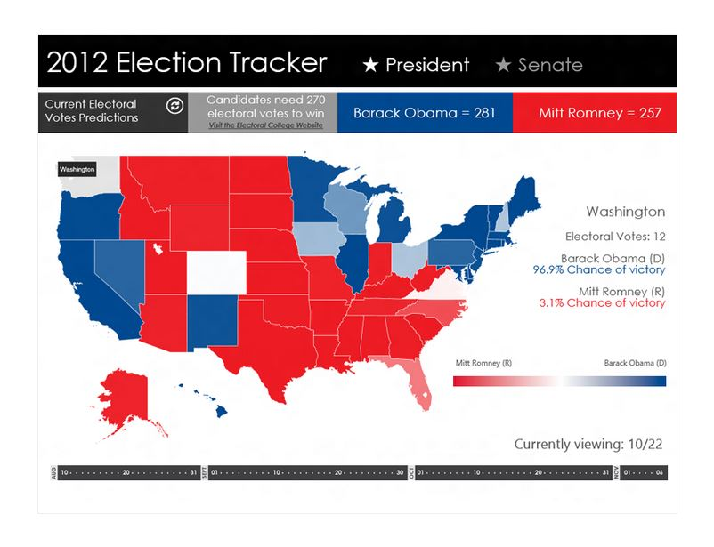 Free Election Tracker