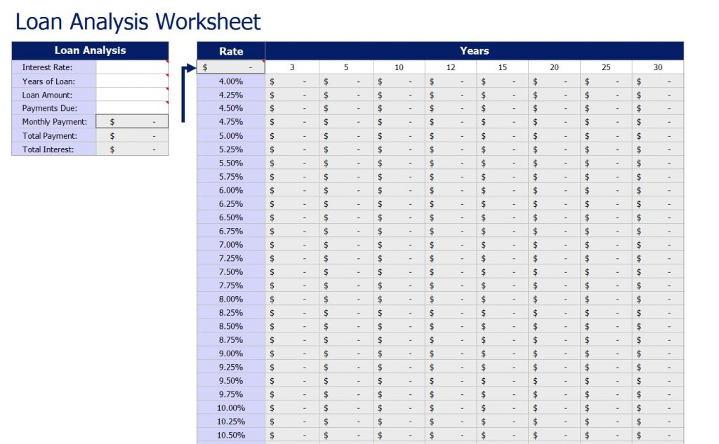 The Loan Analysis Worksheet