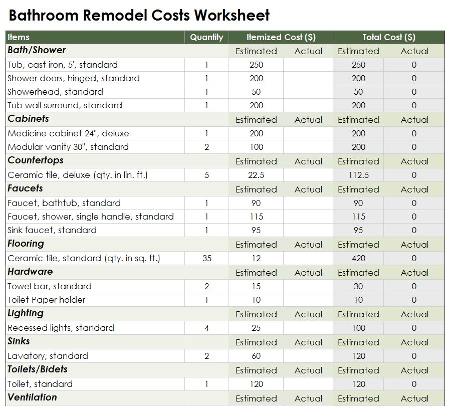 Worksheets Kitchen Remodel Budget Worksheet bathroom remodel cost calculator calculator