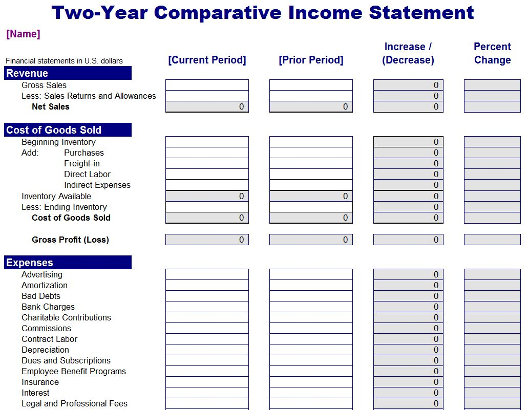 Comparative Income Statement Comparative Income Statement Template