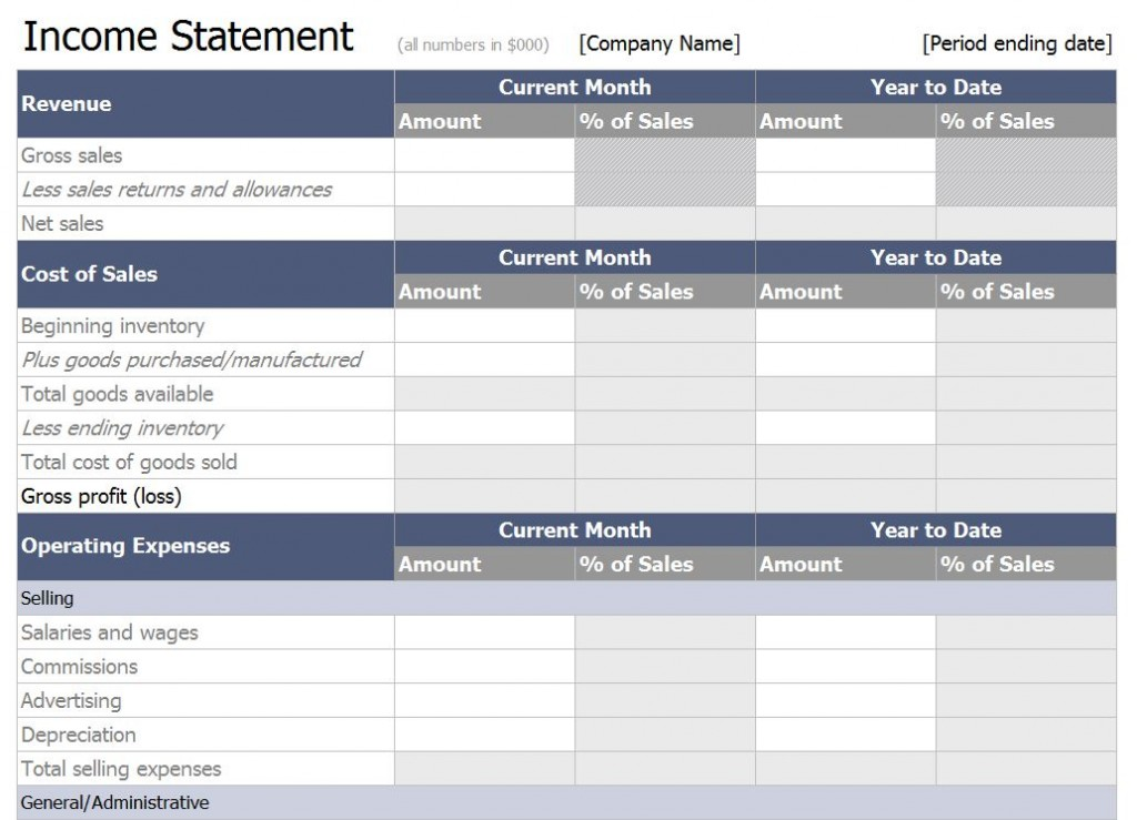 Income Statements – Income Template