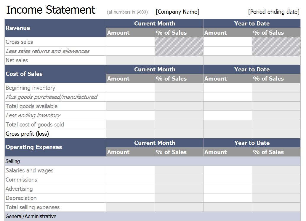 Excel Income Statement And Balance Sheet Template from exceltemplates.net