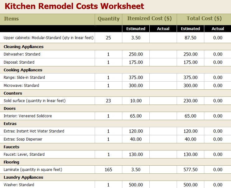 Kitchen remodel cost calculator cost of kitchen remodel for Net price calculator template