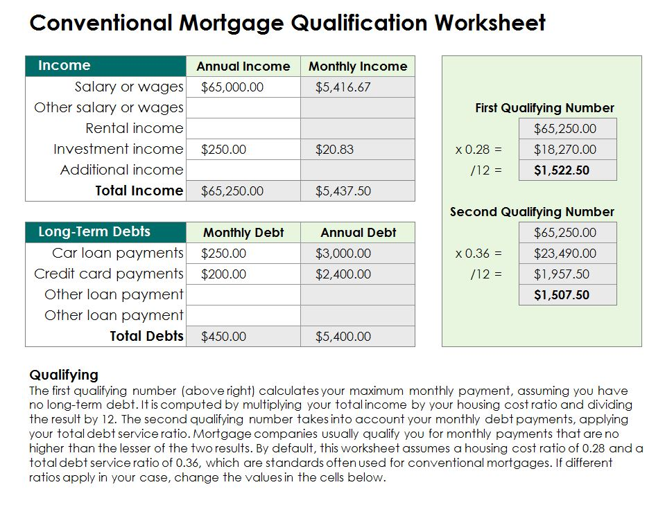 Free Mortgage Qualification Worksheet