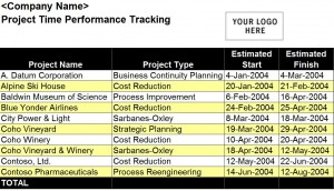 Free Performance Tracking Template