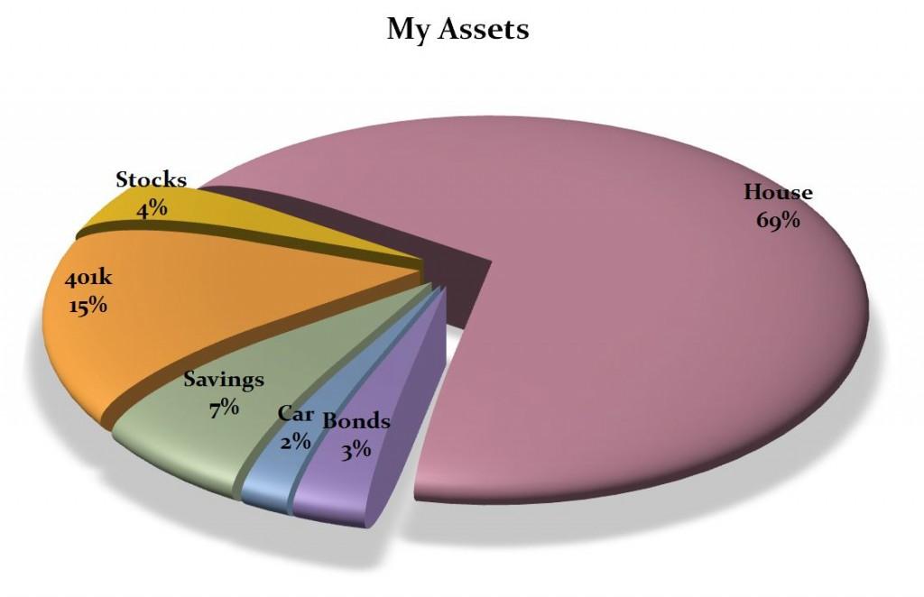 Free Pie Chart Creator