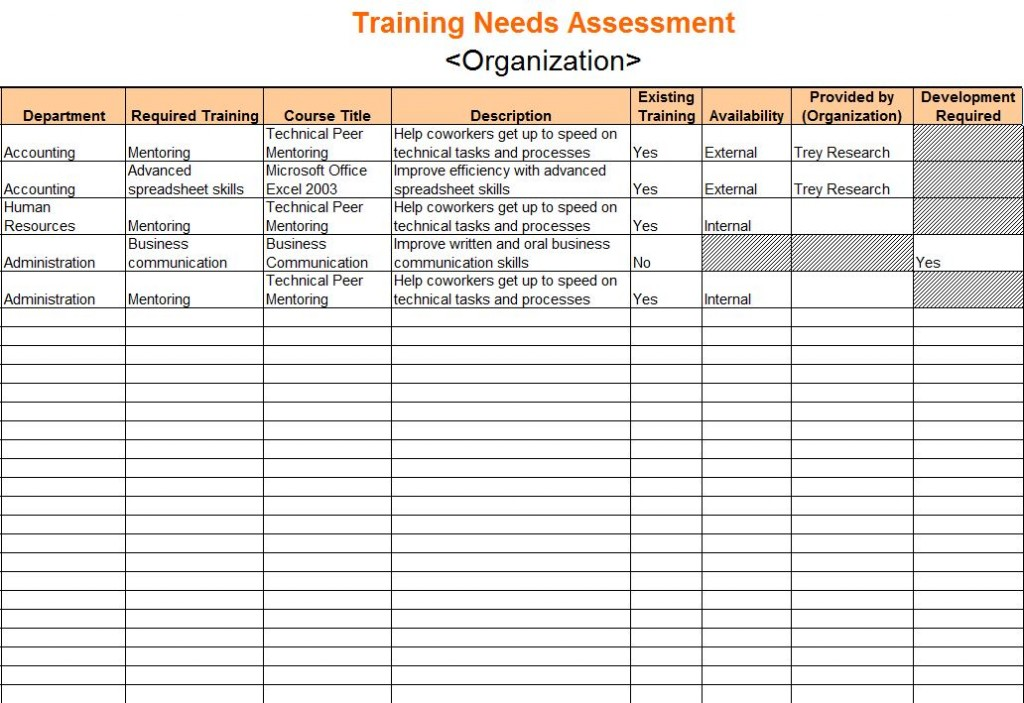 Free Training Needs Assessment