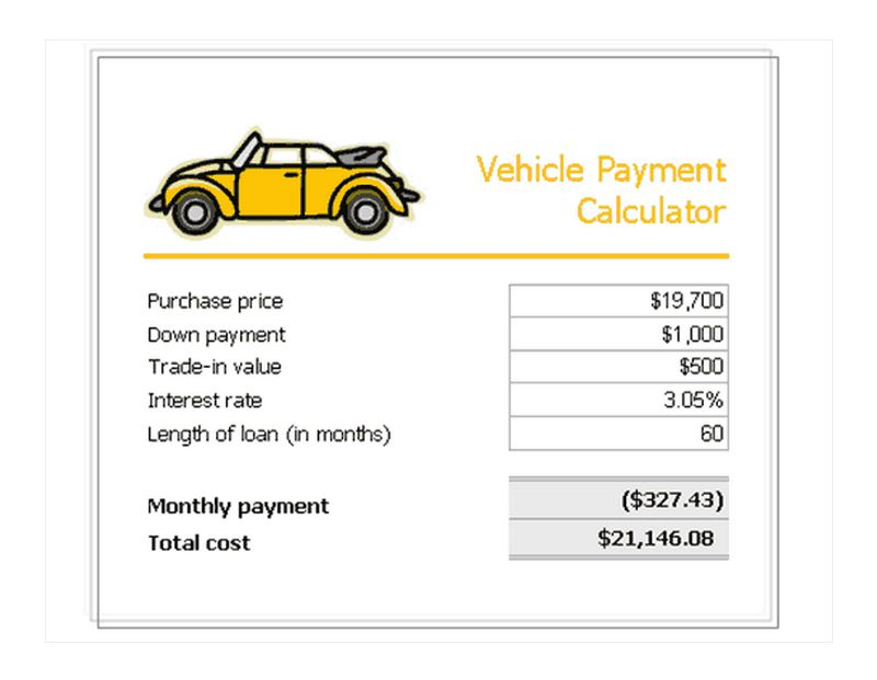 Free Vehicle Loan Payment Calculator